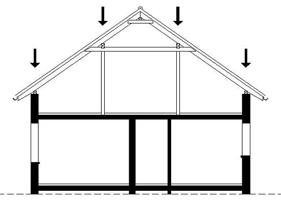dachstuhl dachkonstruktion beispiele. Black Bedroom Furniture Sets. Home Design Ideas