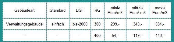 bri berechnen din 277 2016 01 berechnung der bruttorauminhalten bri bmi rechner ganz einfach. Black Bedroom Furniture Sets. Home Design Ideas