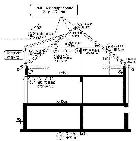 Pfettendach dachkonstruktion beispiele for Statik auflager berechnen