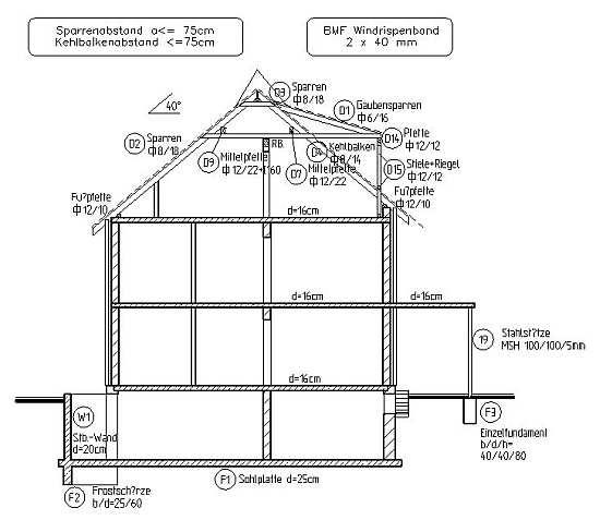 pfettendach dachkonstruktion beispiele. Black Bedroom Furniture Sets. Home Design Ideas