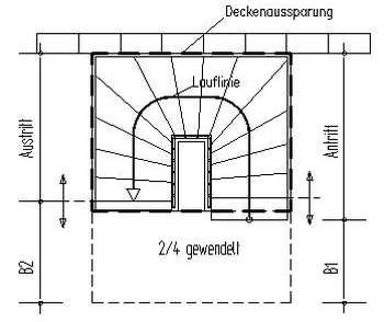 treppe planen treppenplanung mit anleitung f r antritt laufl nge austritt. Black Bedroom Furniture Sets. Home Design Ideas